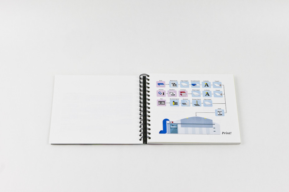 TPS icons on booklet