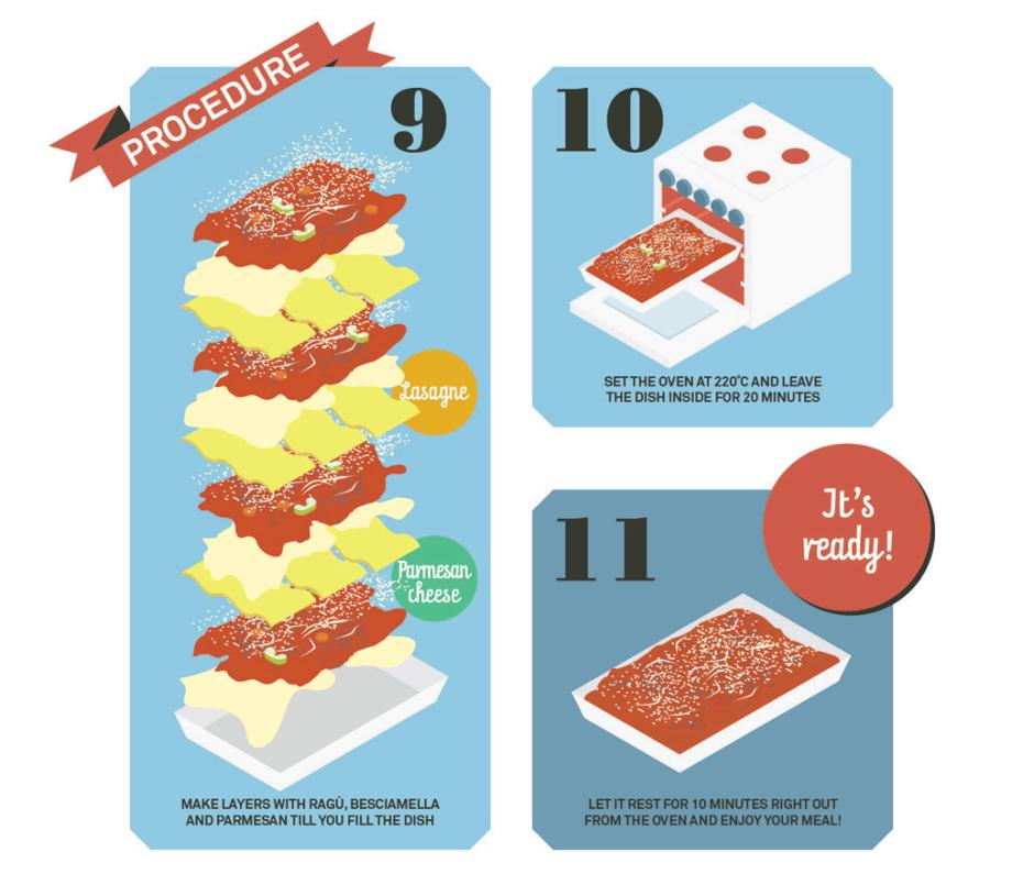 Lasagne recipe illustrated