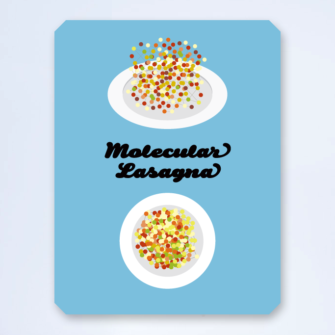 Molecular lasagna